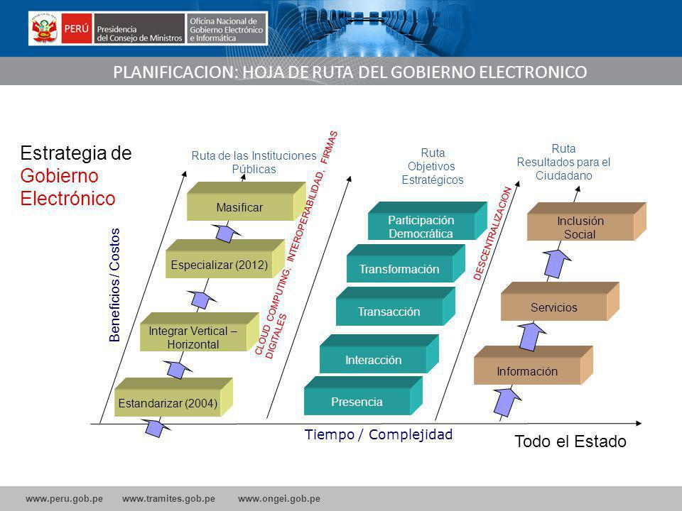 PLANIFICACION: HOJA DE RUTA DEL GOBIERNO ELECTRONICO