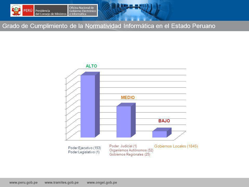 Grado de Cumplimiento de la Normatividad Informática en el Estado Peruano