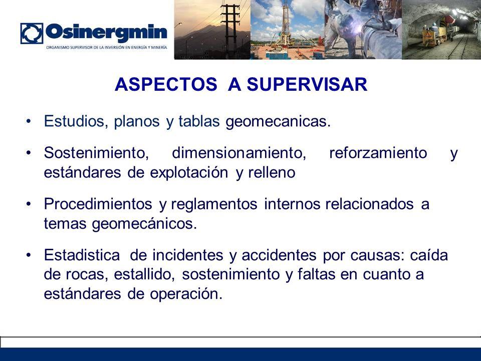 ASPECTOS A SUPERVISAR Estudios, planos y tablas geomecanicas.