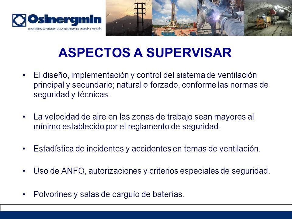 ASPECTOS A SUPERVISAR