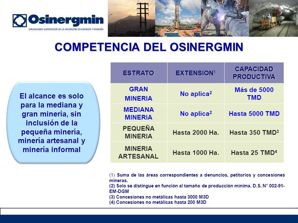 COMPETENCIA DEL OSINERGMIN