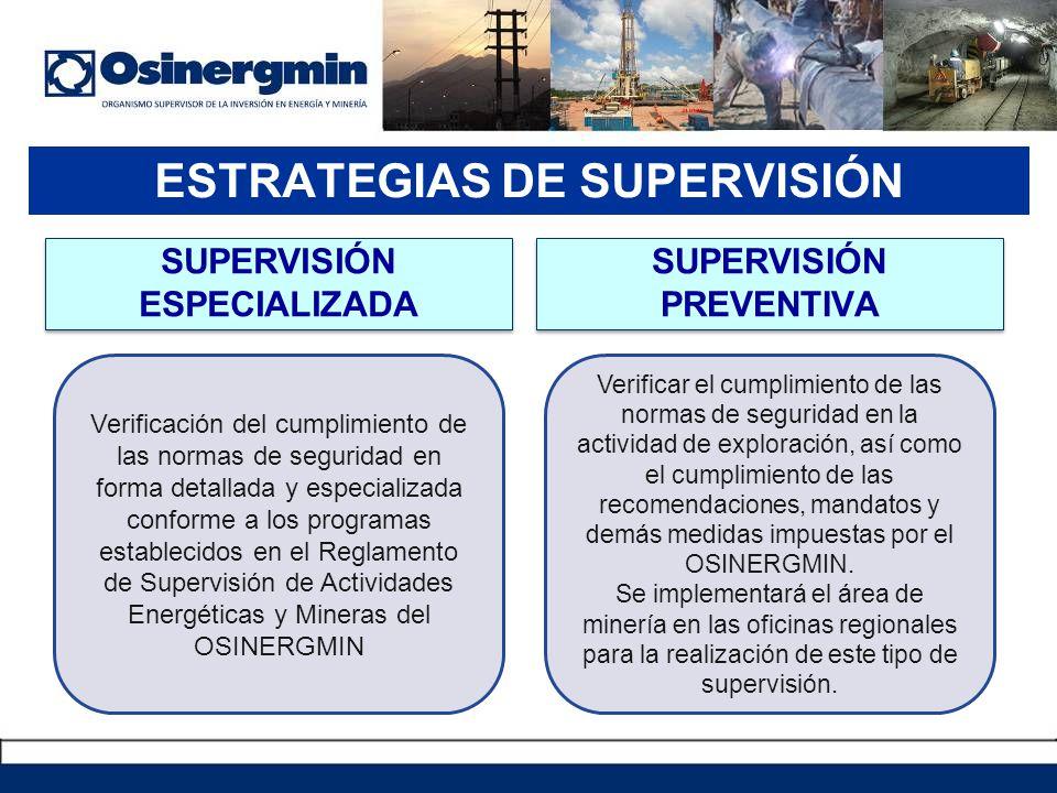 ESTRATEGIAS DE SUPERVISIÓN
