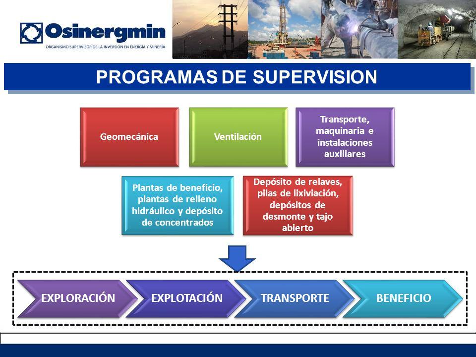 PROGRAMAS DE SUPERVISION