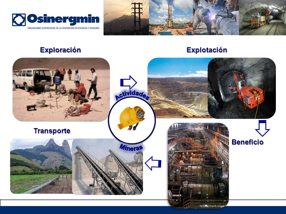 Exploración Explotación Actividades Mineras Transporte Beneficio