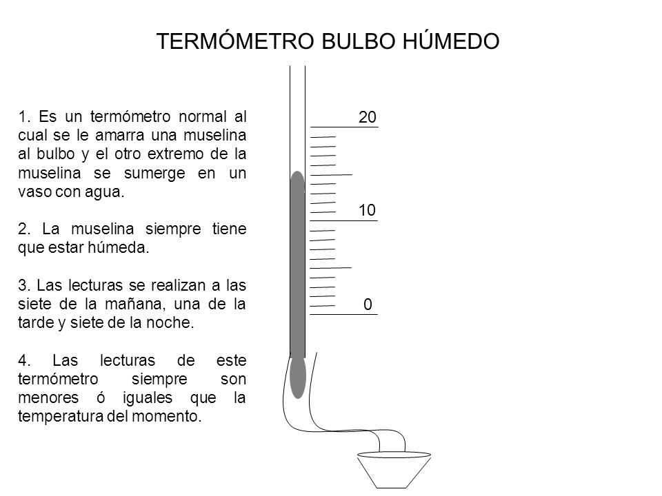TERMÓMETRO BULBO HÚMEDO