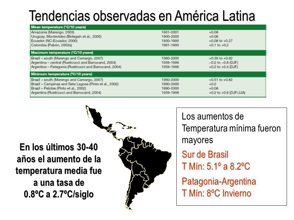 Tendencias observadas en América Latina