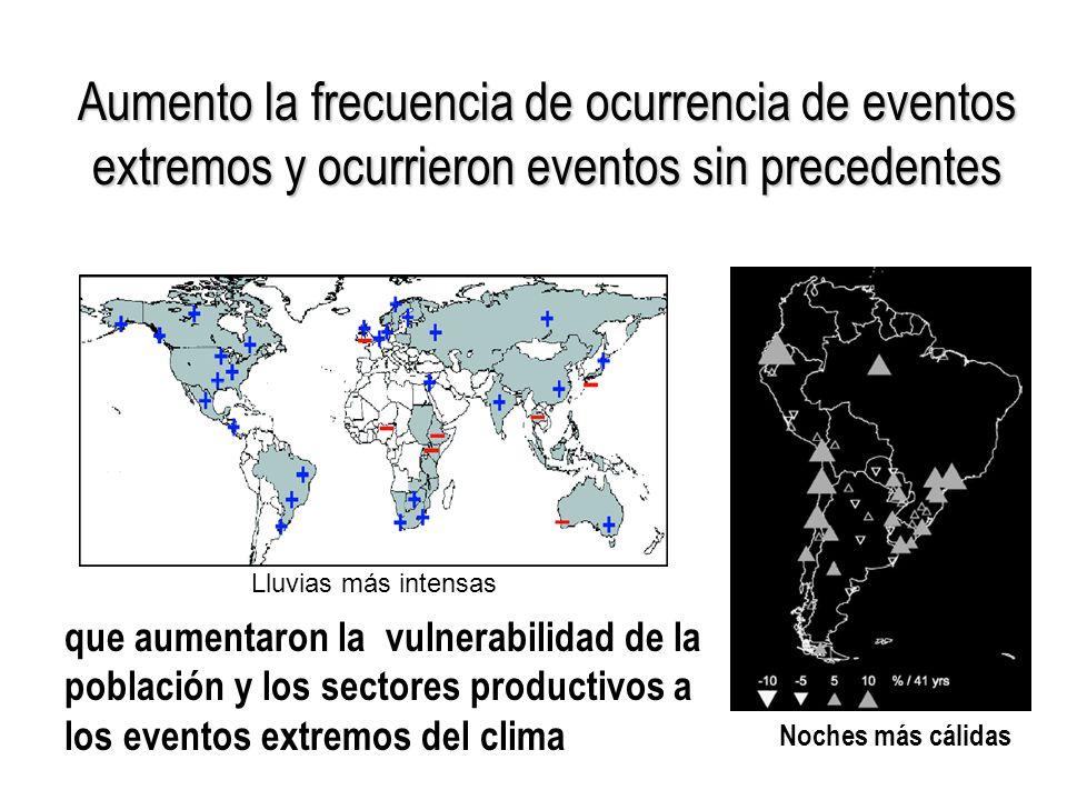 Aumento la frecuencia de ocurrencia de eventos extremos y ocurrieron eventos sin precedentes