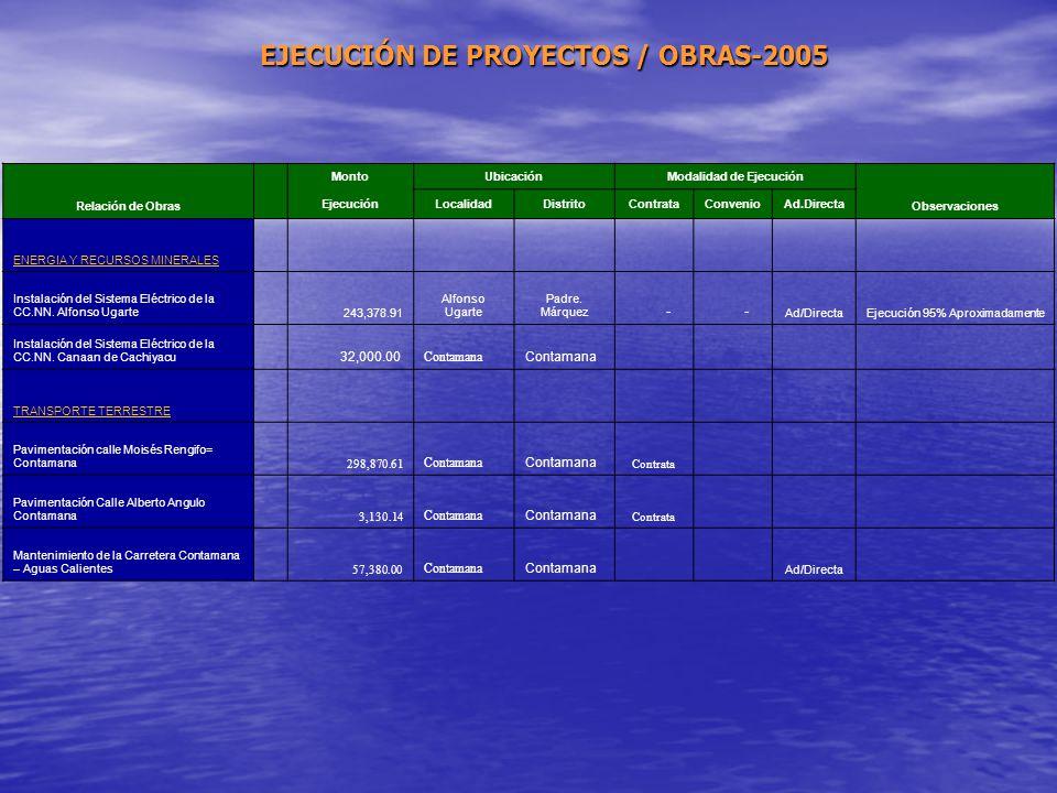 EJECUCIÓN DE PROYECTOS / OBRAS-2005 Modalidad de Ejecución