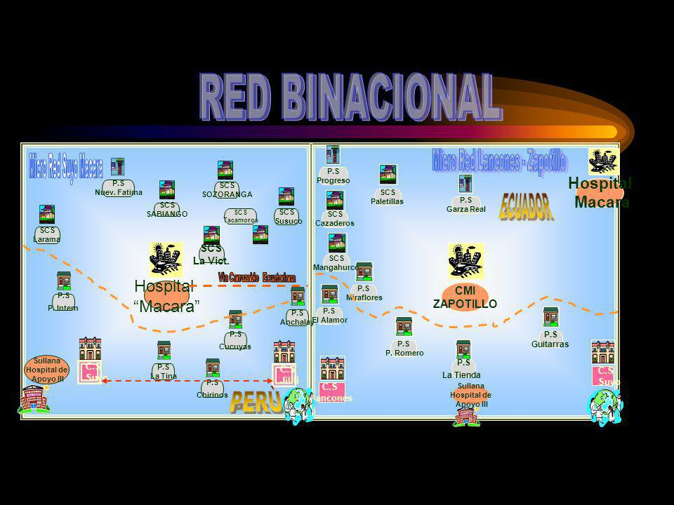 Micro Red Lancones - Zapotillo Micro Red Suyo Macara