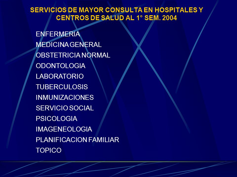 SERVICIOS DE MAYOR CONSULTA EN HOSPITALES Y CENTROS DE SALUD AL 1° SEM