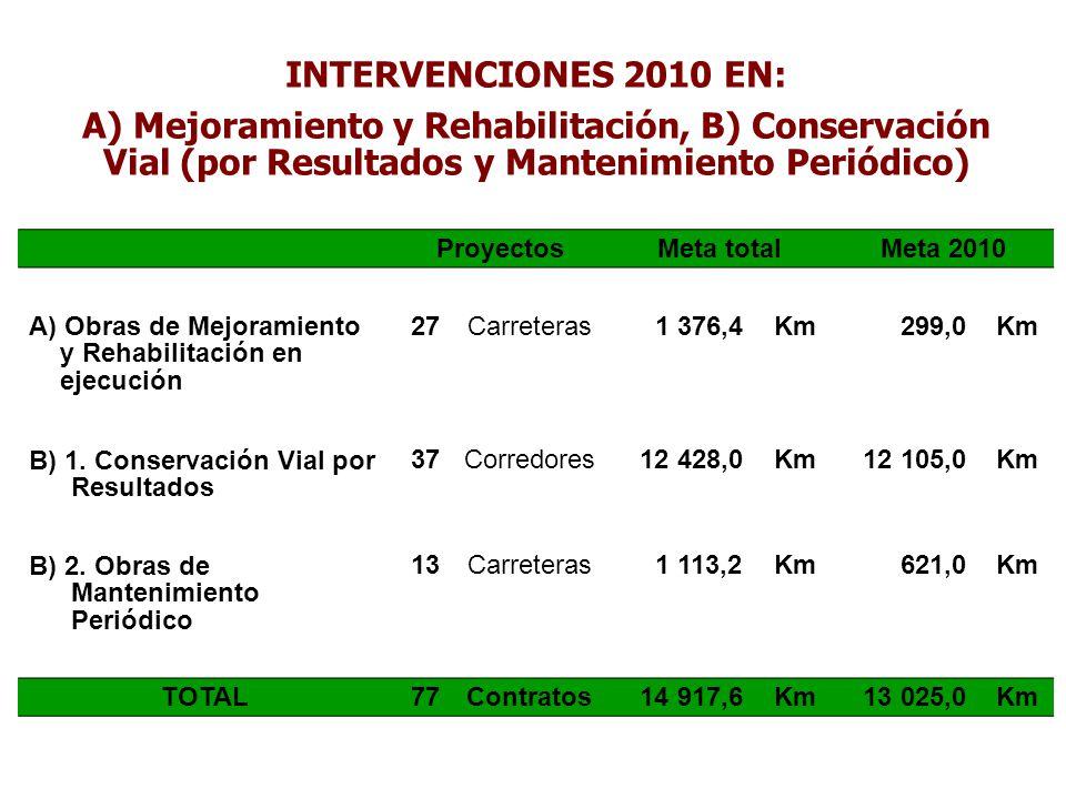 INTERVENCIONES 2010 EN: A) Mejoramiento y Rehabilitación, B) Conservación Vial (por Resultados y Mantenimiento Periódico)