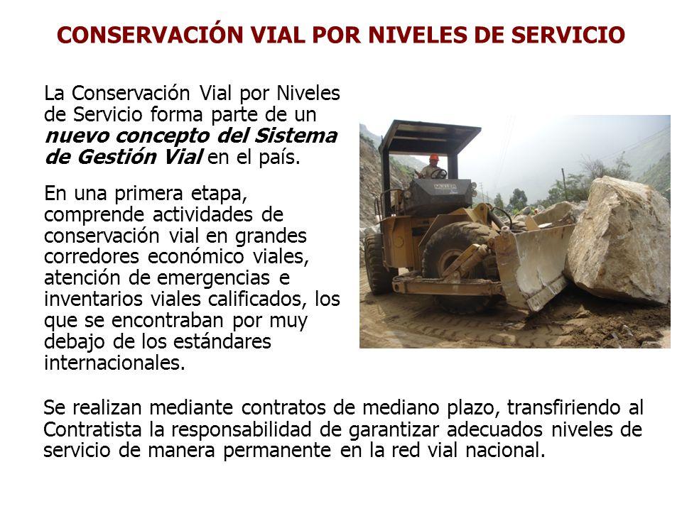 CONSERVACIÓN VIAL POR NIVELES DE SERVICIO