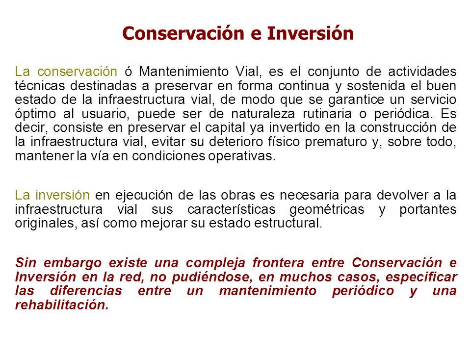 Conservación e Inversión
