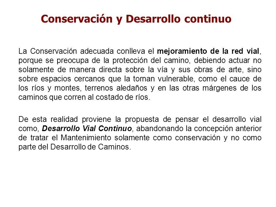 Conservación y Desarrollo continuo