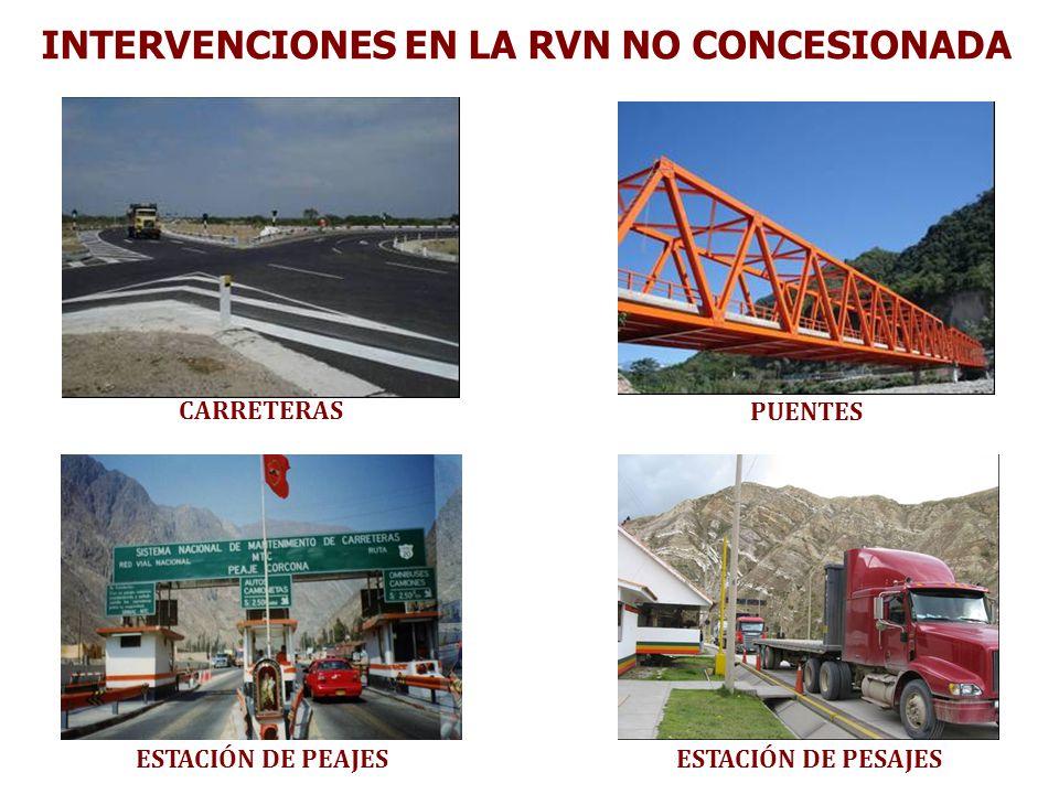 INTERVENCIONES EN LA RVN NO CONCESIONADA