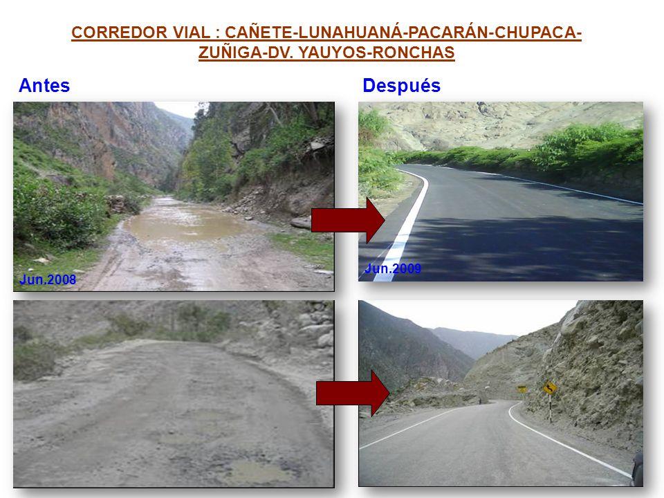 CORREDOR VIAL : CAÑETE-LUNAHUANÁ-PACARÁN-CHUPACA-ZUÑIGA-DV