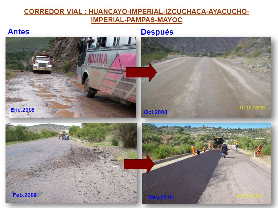 CORREDOR VIAL : HUANCAYO-IMPERIAL-IZCUCHACA-AYACUCHO-IMPERIAL-PAMPAS-MAYOC