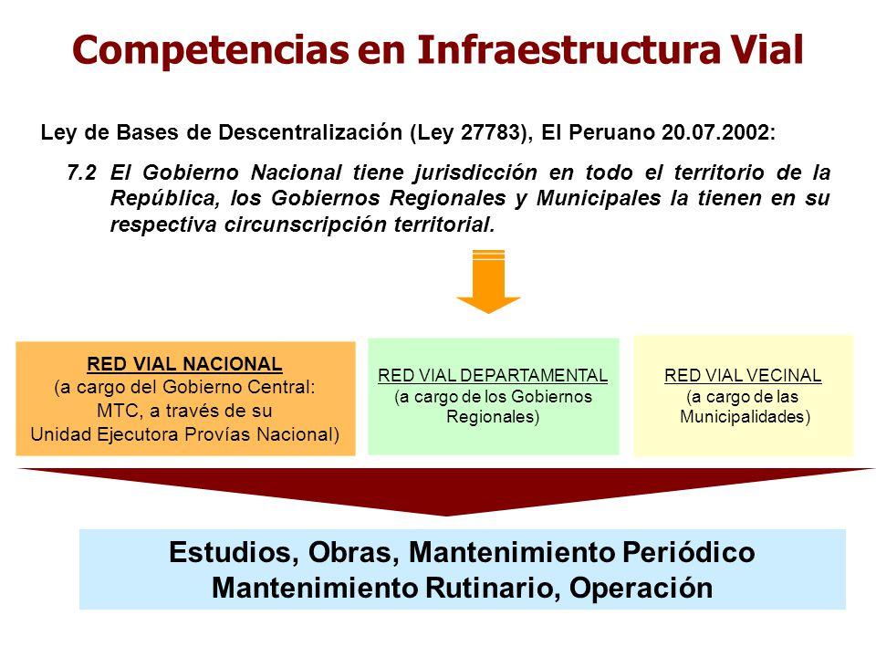 Competencias en Infraestructura Vial