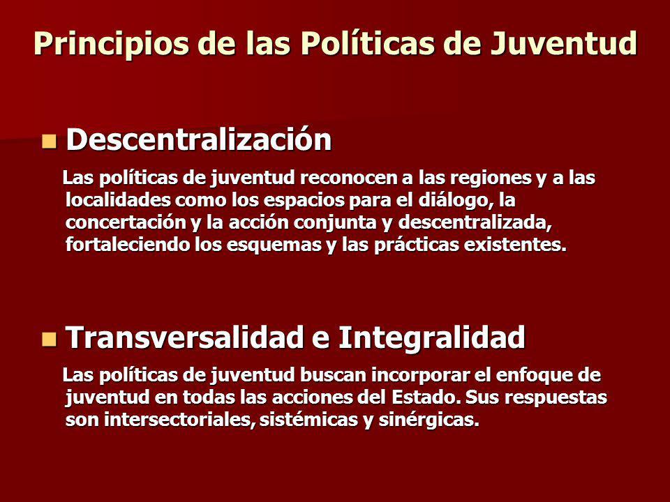 Principios de las Políticas de Juventud