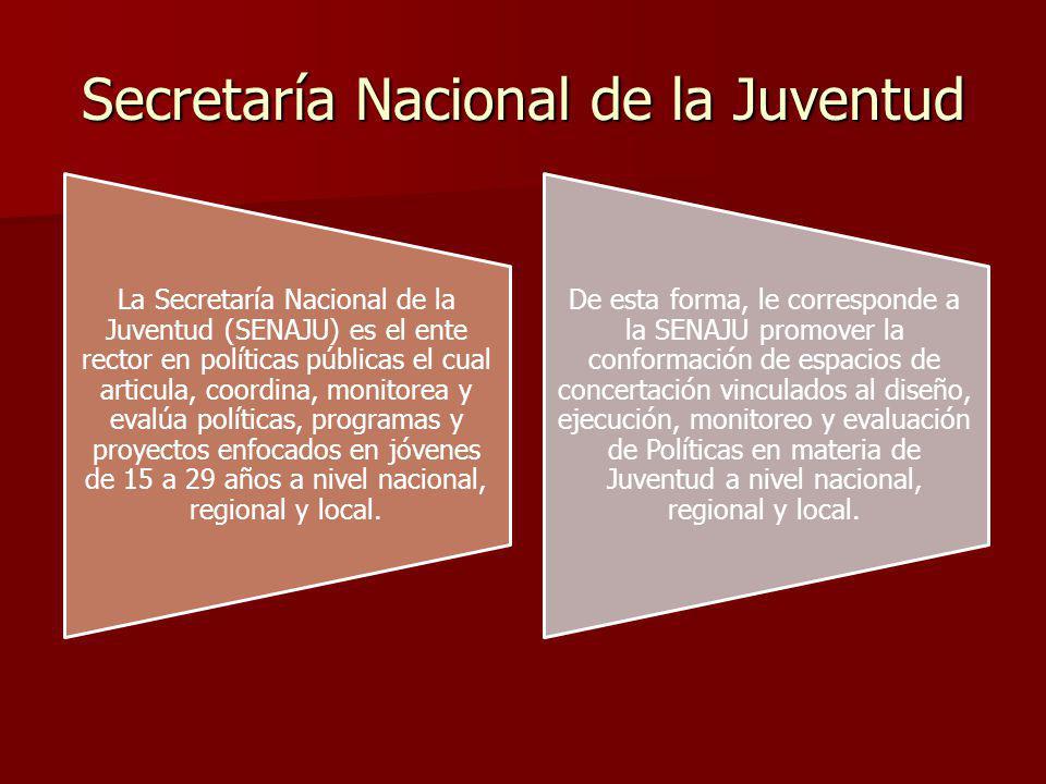 Secretaría Nacional de la Juventud