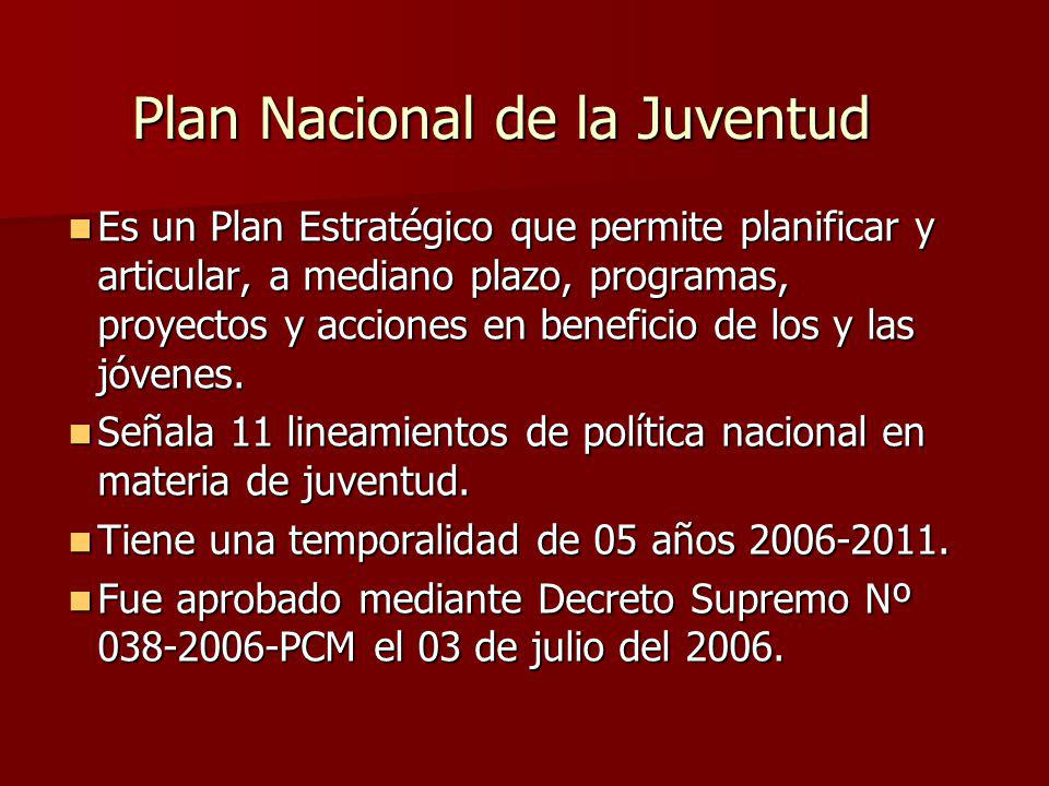 Plan Nacional de la Juventud