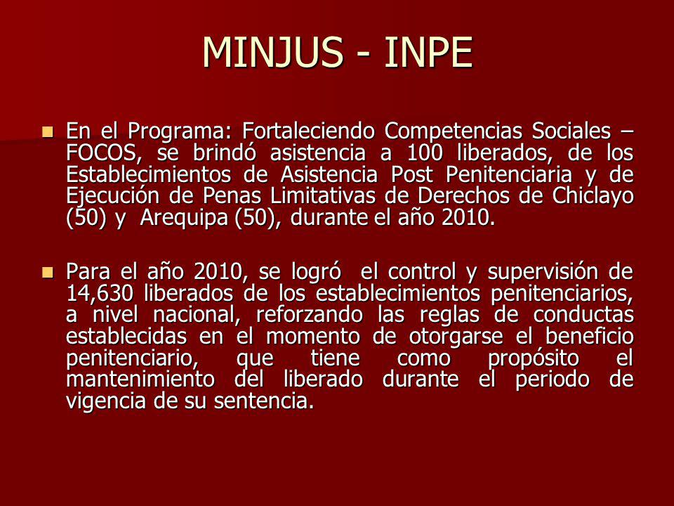 MINJUS - INPE