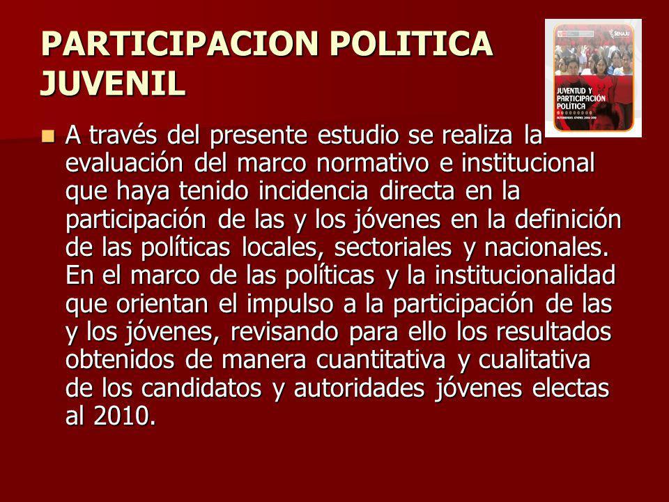 PARTICIPACION POLITICA JUVENIL