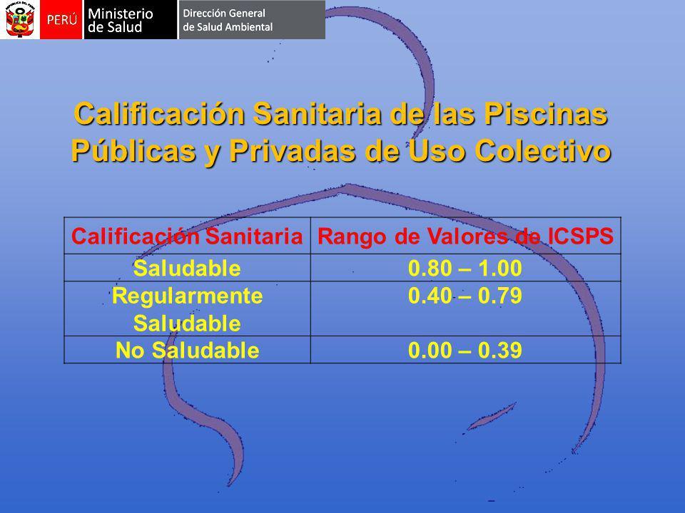Calificación Sanitaria de las Piscinas Públicas y Privadas de Uso Colectivo