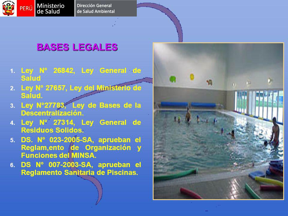 BASES LEGALES Ley N° 26842, Ley General de Salud