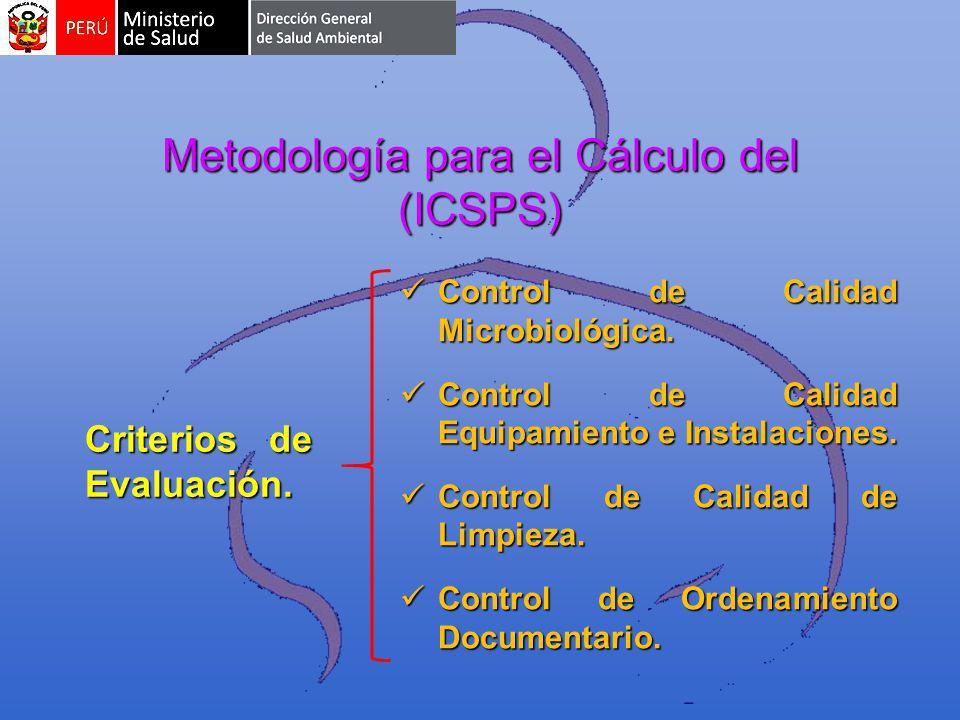 Metodología para el Cálculo del (ICSPS)