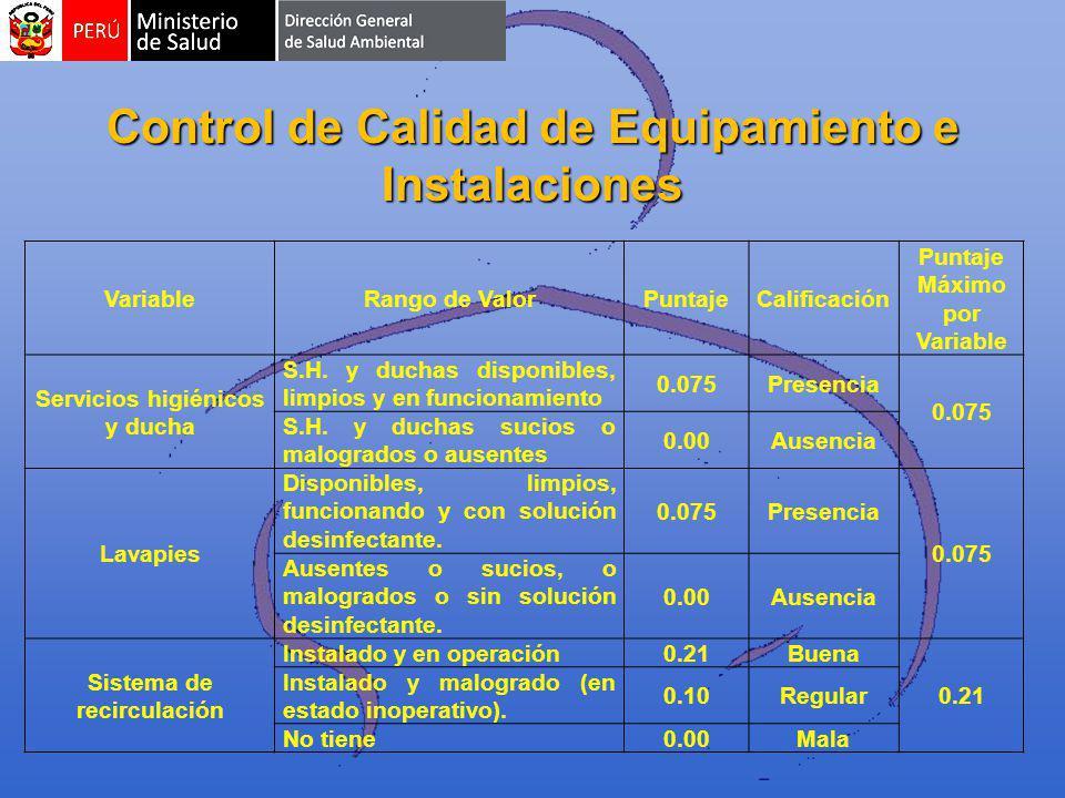 Control de Calidad de Equipamiento e Instalaciones