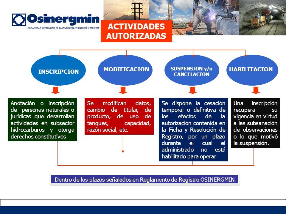 ACTIVIDADES AUTORIZADAS SUSPENSION y/o CANCELACION