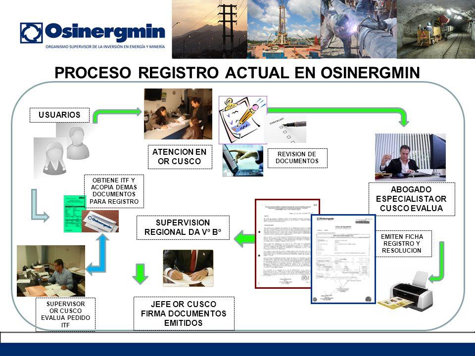 PROCESO REGISTRO ACTUAL EN OSINERGMIN