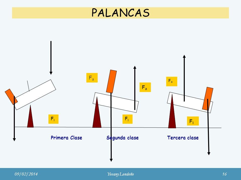 PALANCAS Fa Fa Fl Fl Fl Fl Primera Clase Segunda clase Tercera clase
