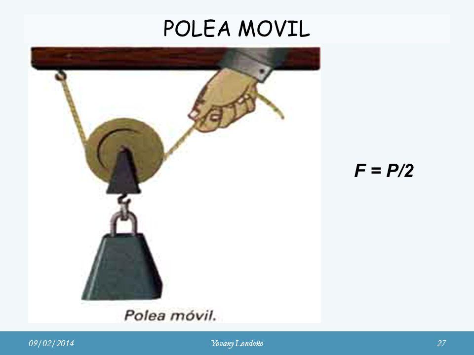 POLEA MOVIL F = P/2 24/03/2017 Yovany Londoño