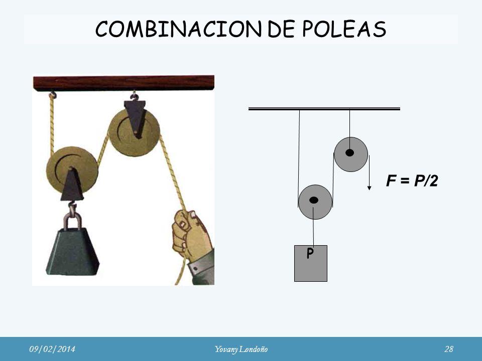 COMBINACION DE POLEAS P F = P/2 24/03/2017 Yovany Londoño