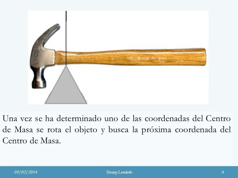 Una vez se ha determinado uno de las coordenadas del Centro de Masa se rota el objeto y busca la próxima coordenada del Centro de Masa.