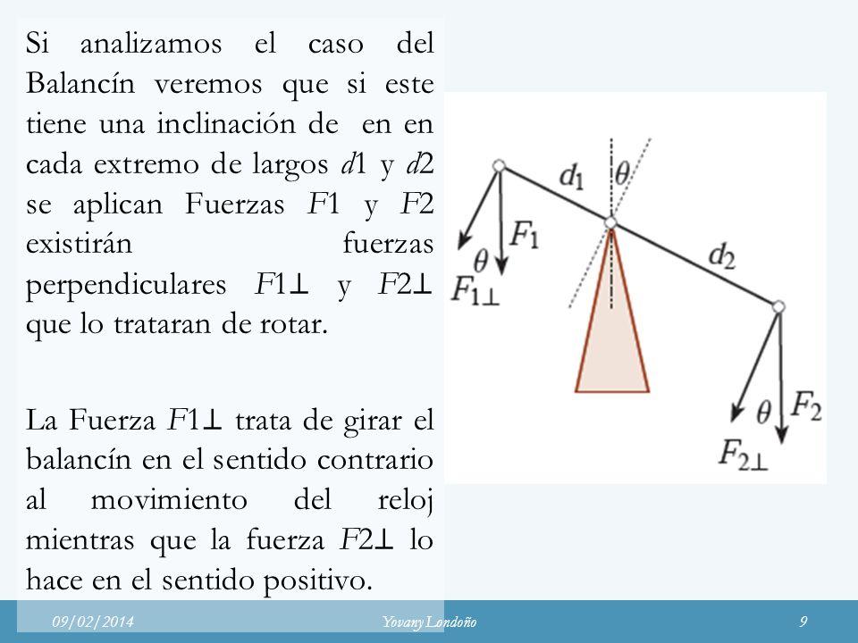 Si analizamos el caso del Balancín veremos que si este tiene una inclinación de en en cada extremo de largos d1 y d2 se aplican Fuerzas F1 y F2 existirán fuerzas perpendiculares F1⊥ y F2⊥ que lo trataran de rotar. La Fuerza F1⊥ trata de girar el balancín en el sentido contrario al movimiento del reloj mientras que la fuerza F2⊥ lo hace en el sentido positivo.