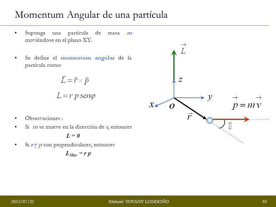 Momentum Angular de una partícula