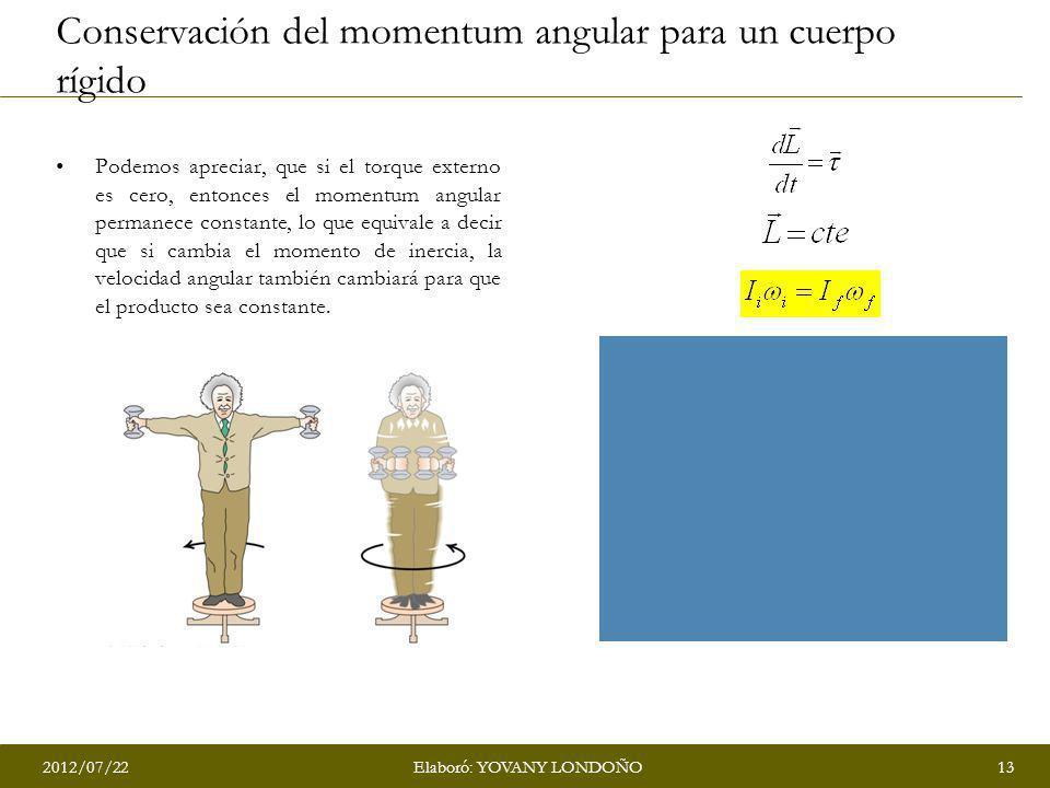 Conservación del momentum angular para un cuerpo rígido