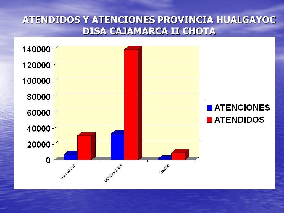 ATENDIDOS Y ATENCIONES PROVINCIA HUALGAYOC DISA CAJAMARCA II CHOTA