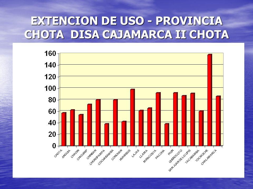 EXTENCION DE USO - PROVINCIA CHOTA DISA CAJAMARCA II CHOTA