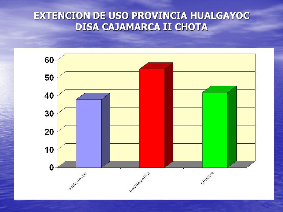 EXTENCION DE USO PROVINCIA HUALGAYOC DISA CAJAMARCA II CHOTA