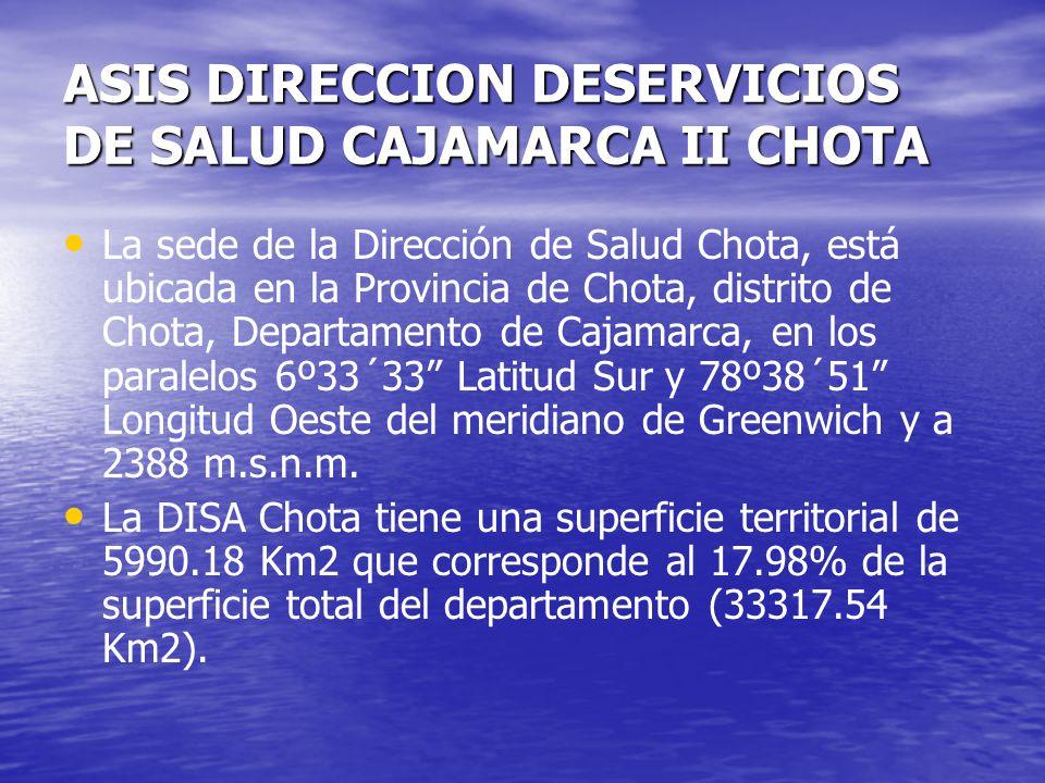 ASIS DIRECCION DESERVICIOS DE SALUD CAJAMARCA II CHOTA