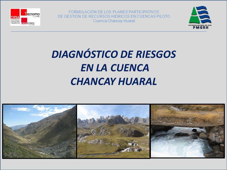 DIAGNÓSTICO DE RIESGOS
