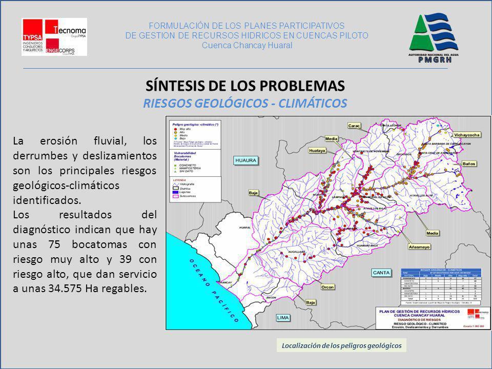 Síntesis de los problemas Riesgos geológicos - climáticos