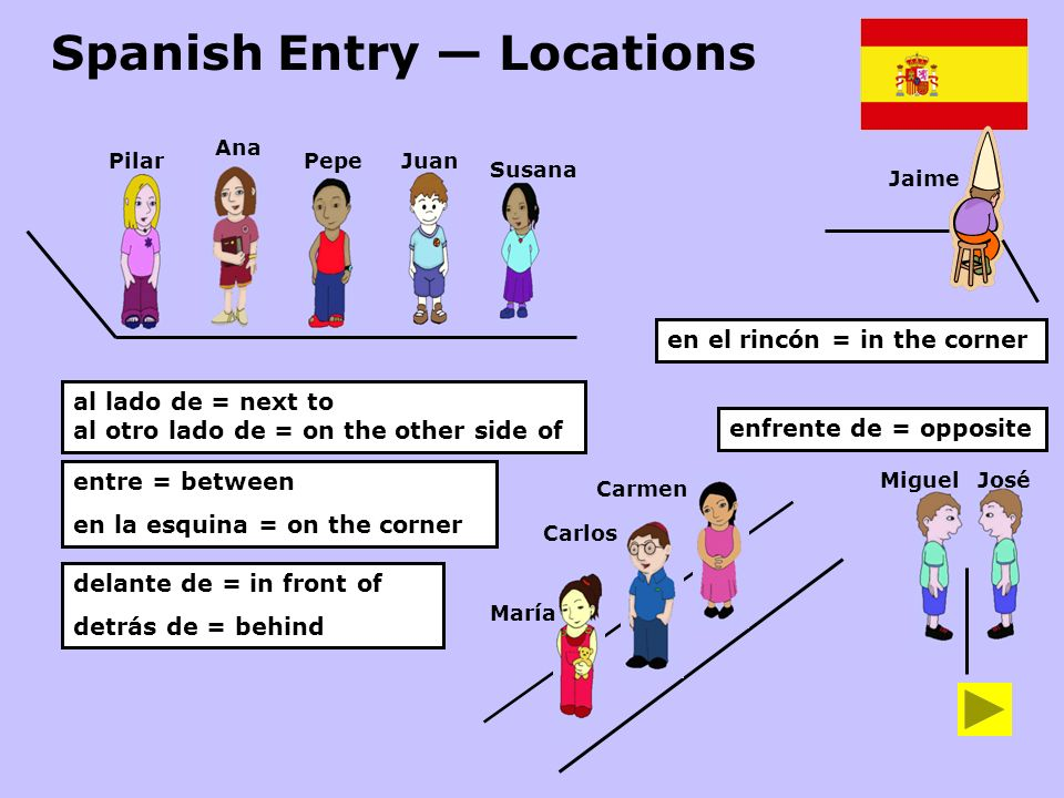Spanish Entry — Locations