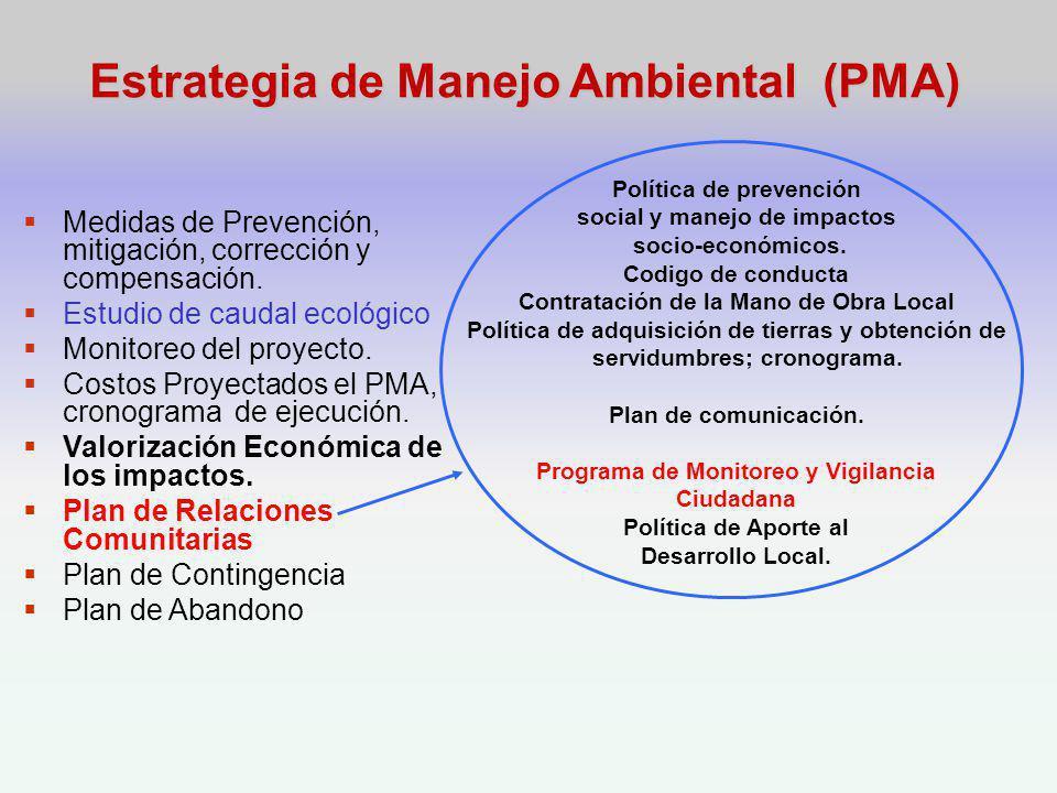 Estrategia de Manejo Ambiental (PMA)