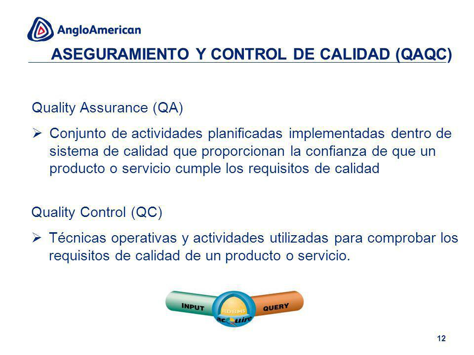 ASEGURAMIENTO Y CONTROL DE CALIDAD (QAQC)