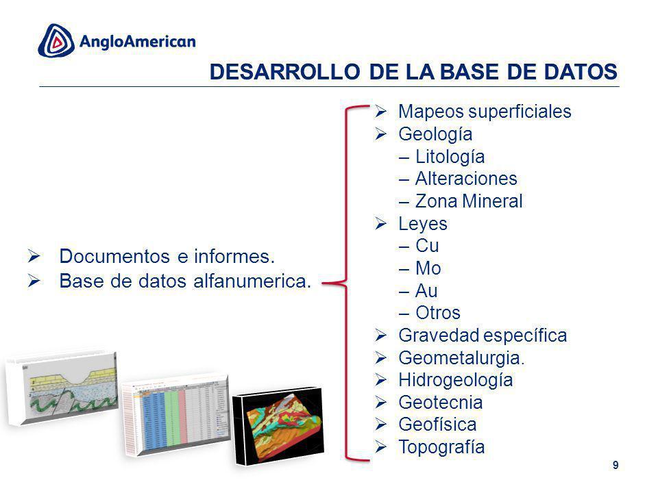 DESARROLLO DE LA BASE DE DATOS